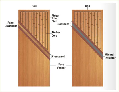 Fire retardant flush door for Solid core vs solid wood doors